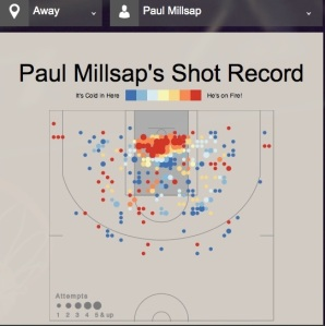 Paul Millsap on raod